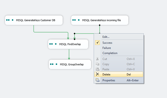 S2 5 2 - SSIS Tutorial - Incorporating Exact Overlap – Support DESK